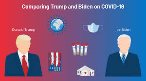 Health Insurance Factor between Biden and Trump